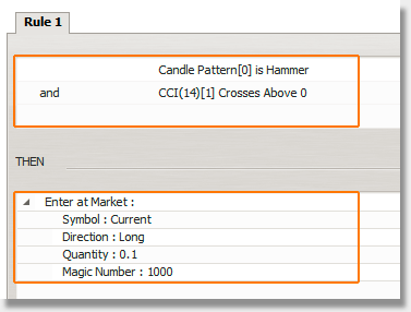 How to create a simple forex ea using metaeditor wizard