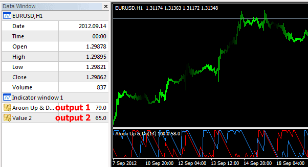 Importing and using own custom indicators   StrategyQuant