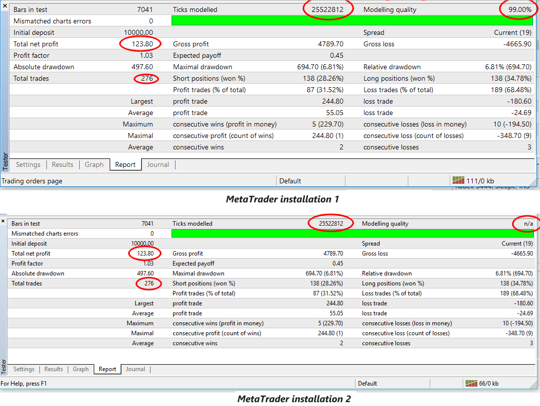 Test strategy in MetaTrader 4 with tick precision