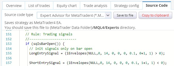 Adding Envelopes indicator - step by step example