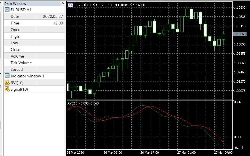 MT5 RVI indicator