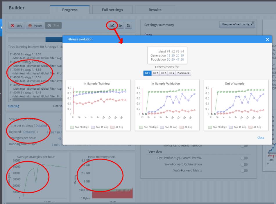 SQ Builder progress charts