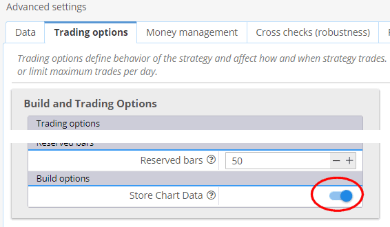 SQ Store chart data setting