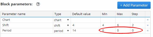 Min, max, step zero for custom block parameters