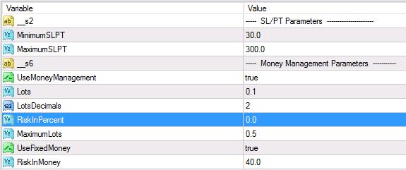 MT4 EA Inputs